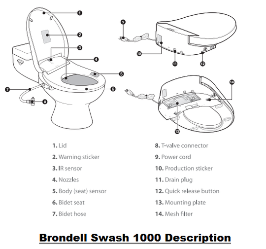compare electric bidet toilet seats  bio bidet  brondell or toto
