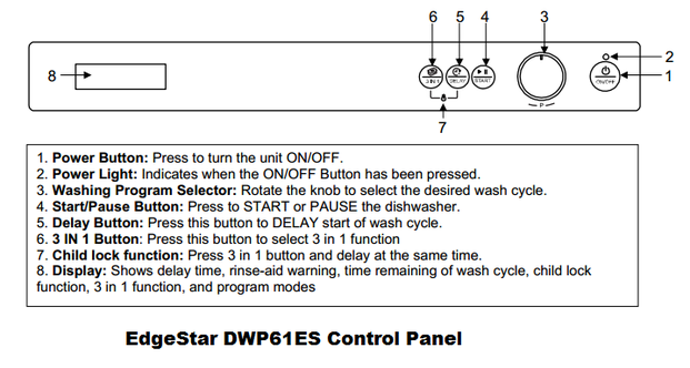 Edgestar DWP61ES Dishwasher Control Panel