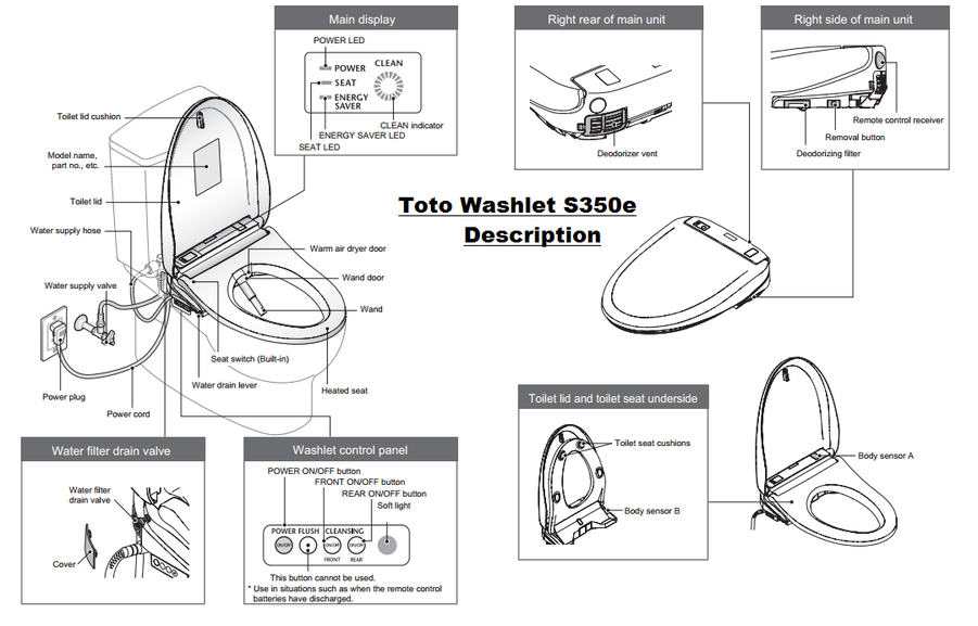 toto washlet s350e pictorial description - Toto Bidet