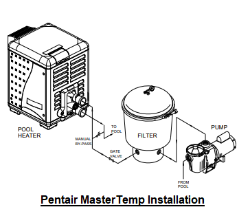 Pentair MasterTemp Natural Gas Pool and Spa Heater