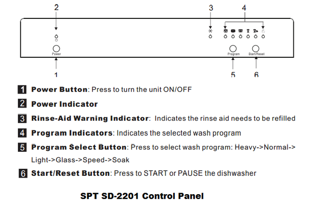 SPT SD-2201 Dishwasher Control Panel