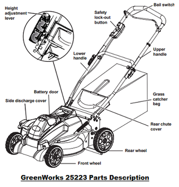 pare Cordless Electric Lawn Mowers Blackdecker Vs Greenworks Vs Ego Power besides How To Learn Electric Motor Control A Basic Motor Controller Guide For Electrical Motor Controls additionally Wiring A 3 Way Switch likewise HVAC Condenser Fan Diagnostic FAQs also Murray mower will not start. on start stop switch wiring diagram