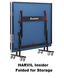 Harvil Insider  Folded for Storage