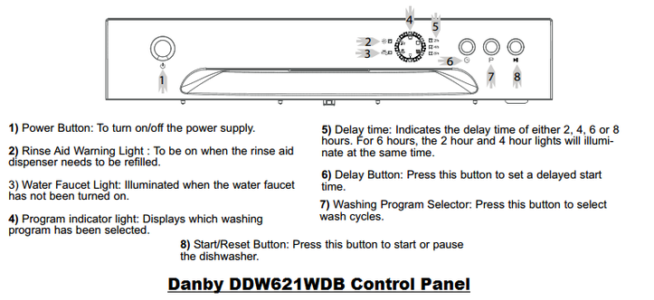 Danby DDW621WDB  Dishwasher Control Panel