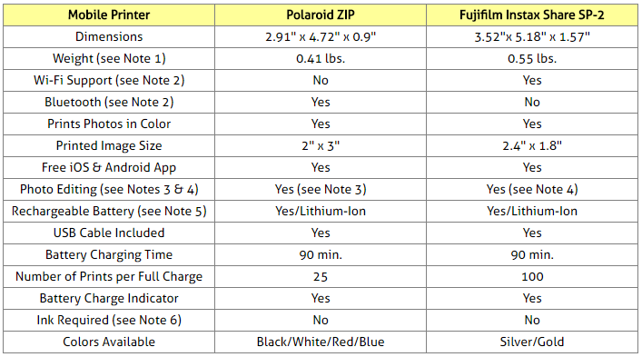Mobile Printers Comparison Table