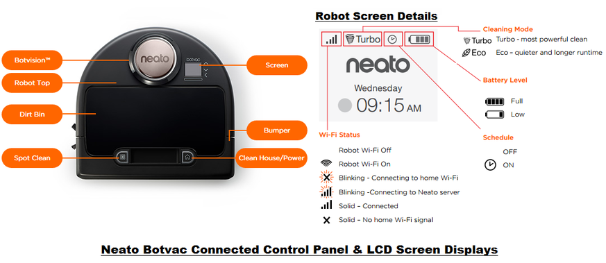Neato Botvac Connected Control Panel and Screen