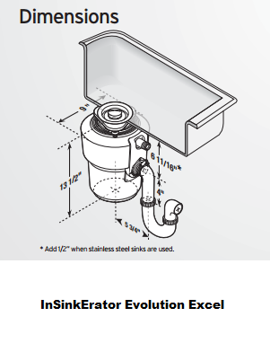 InSinkErator Evolution Excel Installation Dimensions