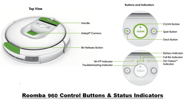 Roomba 960 Control Buttons and Indicators