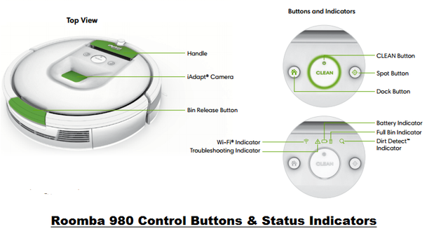 Roomba 980 Control Buttons and Indicators
