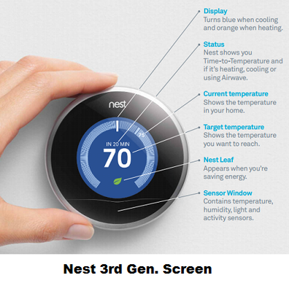 Nest Thermostat Screen