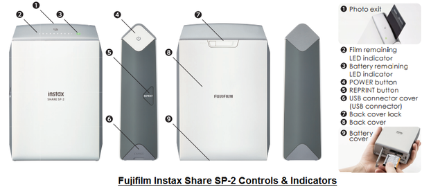 Fujifilm Instax Share Sp-2 Parts and Indicators