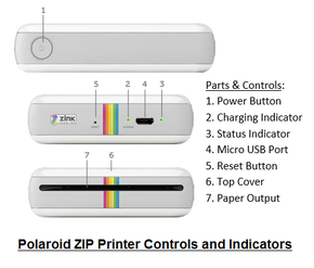 Polaroid ZIP Parts and Indicators