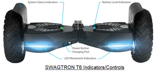 SWAGTRON T6 Indicators/Controls