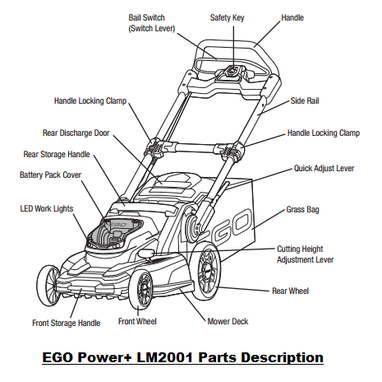EGO Power+ LM2001 Parts
