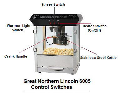 Great Northern Lincoln Control Switches