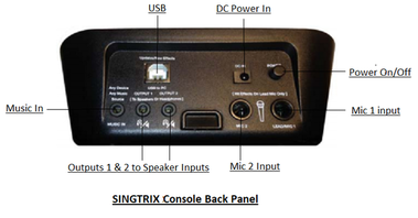 SINGTRIX STGXCOMBO1 Console Back Panel