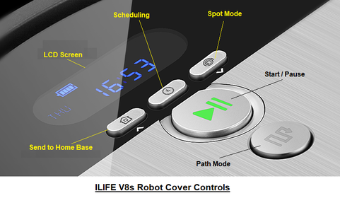 ILIFE V8s Vacuuming and Mopping Robot Cover Controls