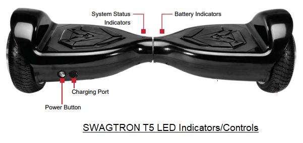 SWAGTRON T5 Indicators/Controls