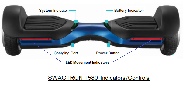 SWAGTRON T580 Indicators/Controls