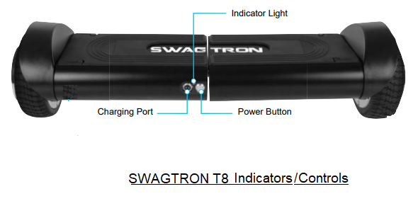 SWAGTRON T8 Indicators/Controls