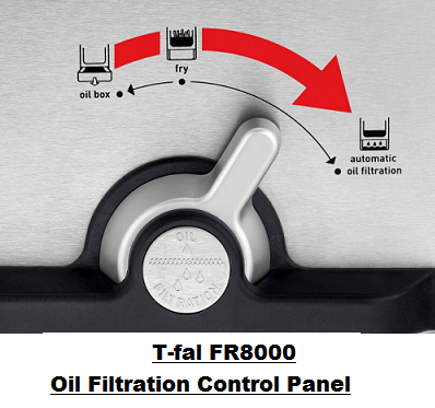 T-fal FR8000 Oil Filtration Control Panel